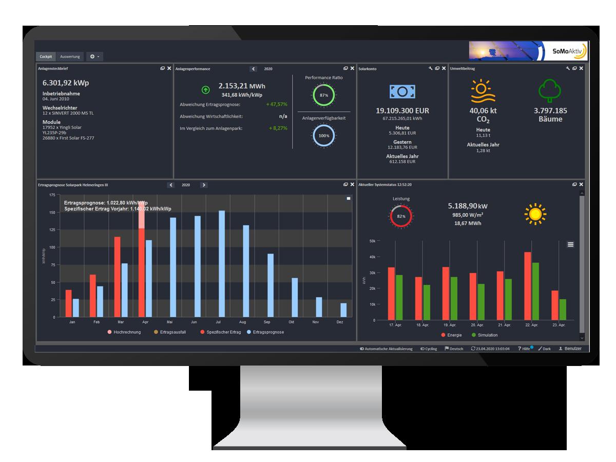 VCOM Portal Monitor Investorenansicht